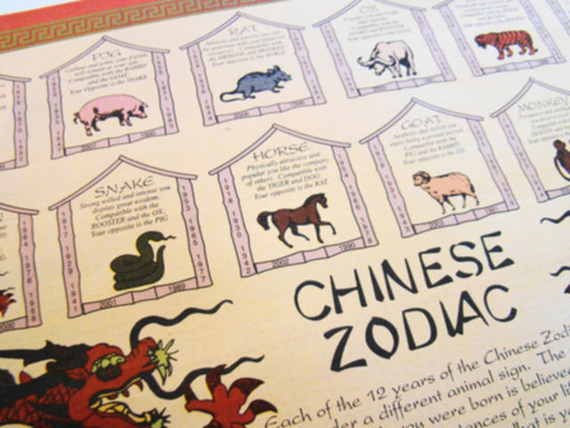 Chinese Zodiac characters snake horse goat monkey ox rat tiger pig dragon